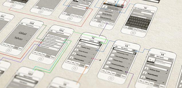 UX, UI Dizajn vs. Web Dizajn: Aký je rozdiel a prečo by vás to malo zaujímať